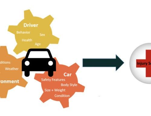 Grading Automobile Safety Using Real Crash Data