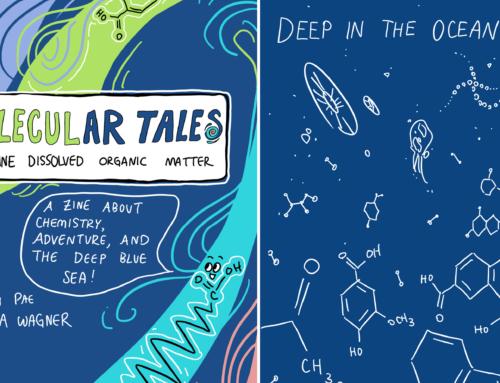Exploring Science Visually